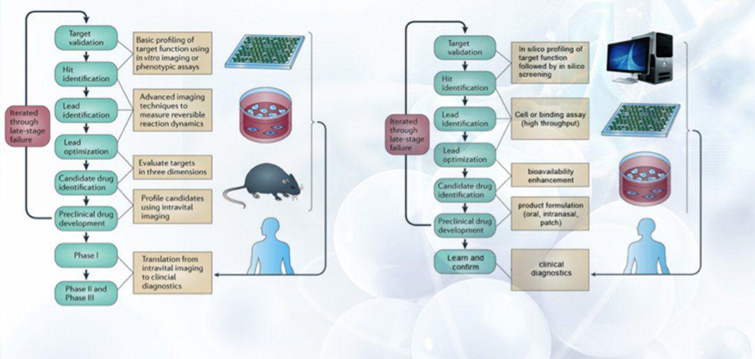 Biosens image 2